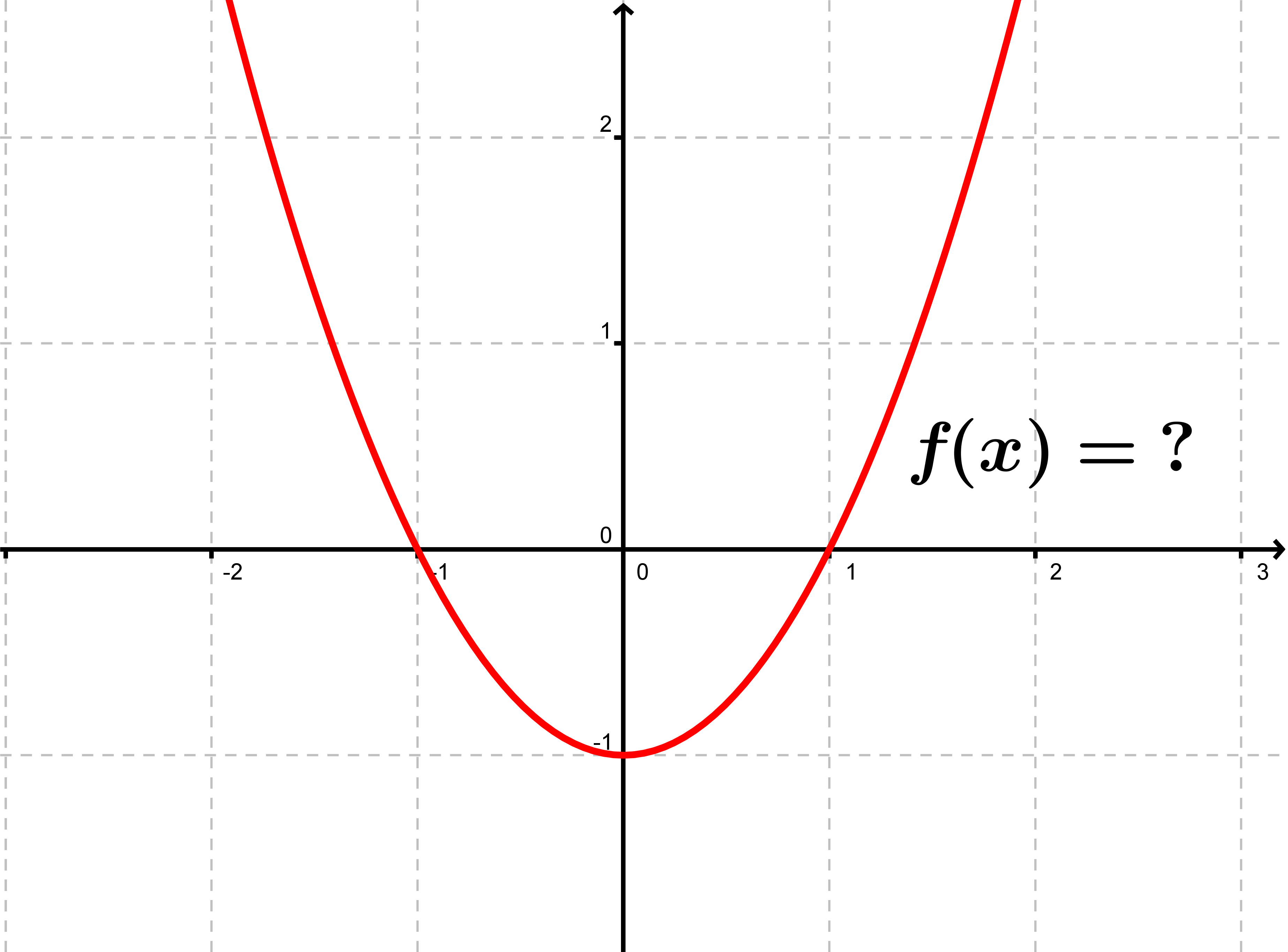 Quadratic Function